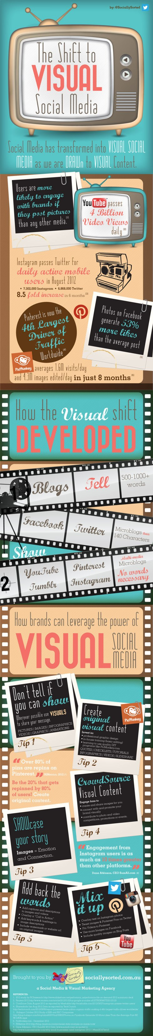 The-shift-to-visual-social-media-infographic