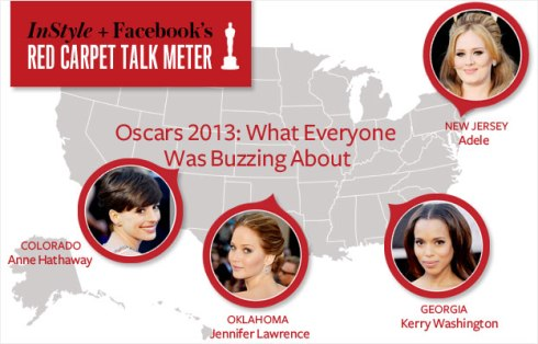 InStyle Talk-Meter-Facebook