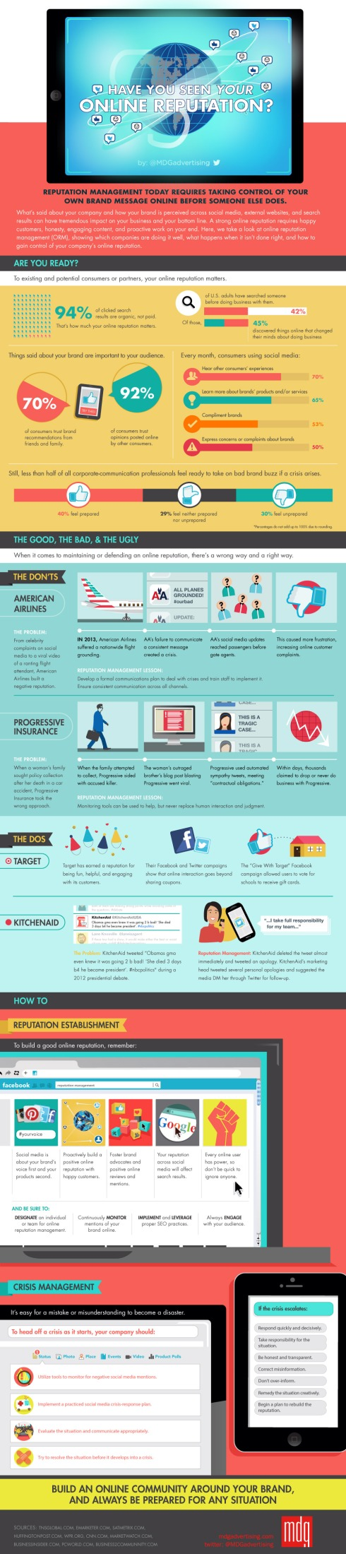 building a strong online reputation infographic