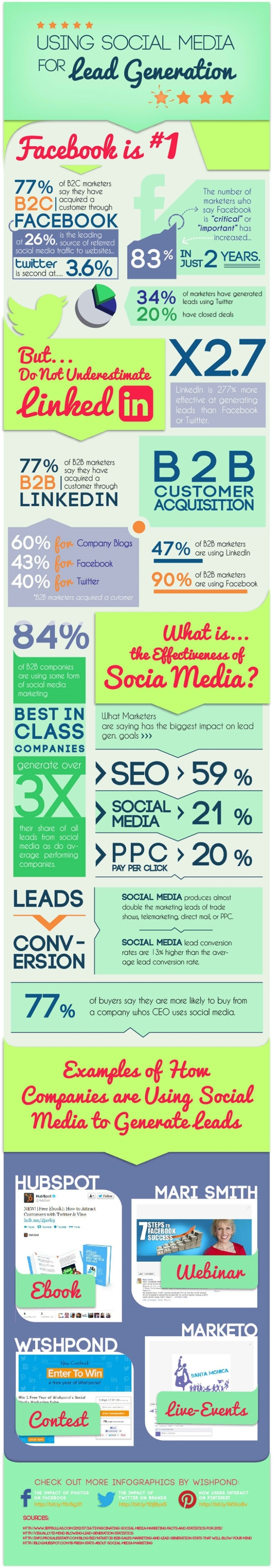 Using-Social-Media-For-Lead-Generation-Infographic