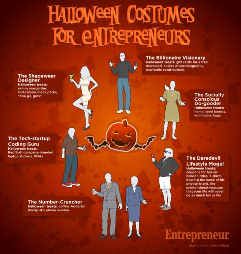 halloween-costumes-for-entrepreneurs-infographic