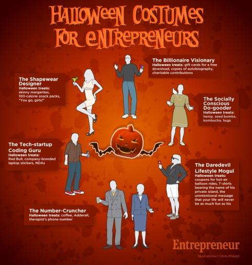 halloween-costumes-for-entrepreneurs-infographic