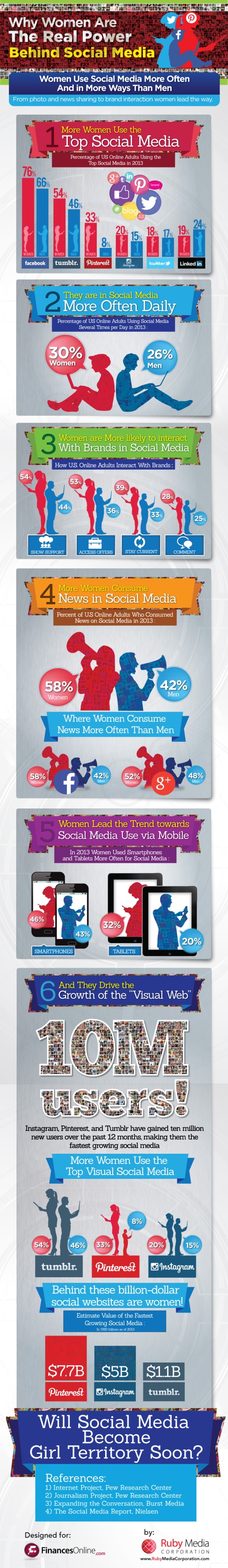 women-dominating-social-media-infographic
